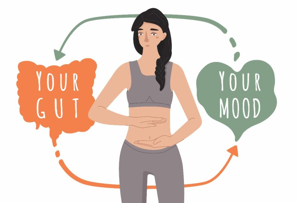 How Gut Health Affects Mental Health By Dr. Kathy Veon